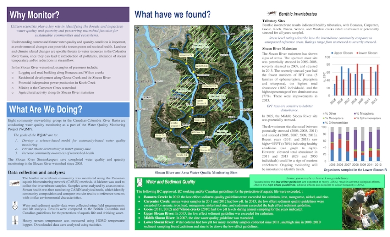 Slocan_Pamphlet_Final_001